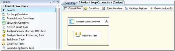 SQL SERVER: SSIS - Foreach Loop Container
